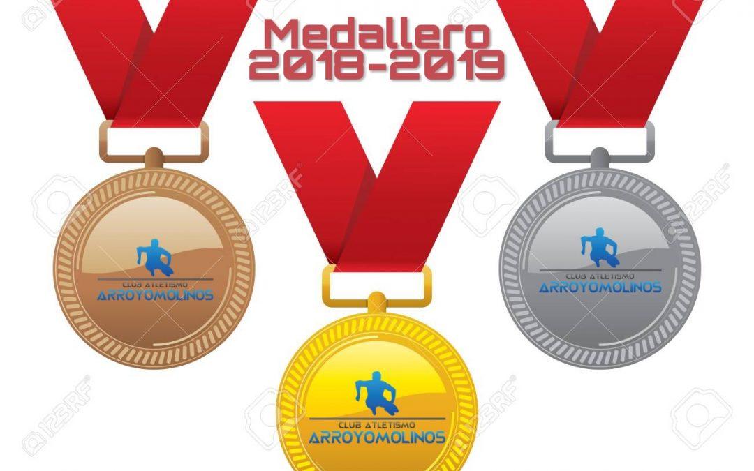 MEDALLERO 2018-2019
