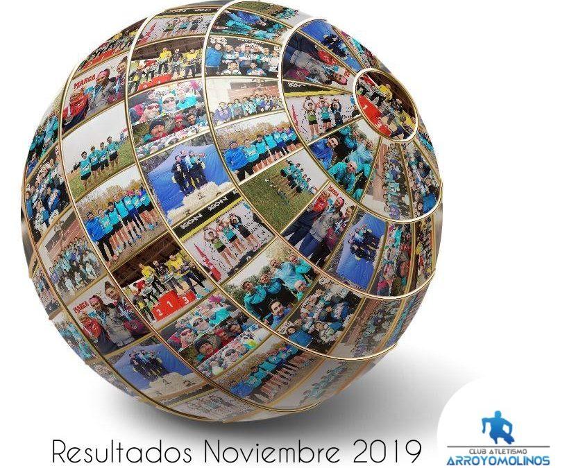 RESULTADOS NOVIEMBRE 2019